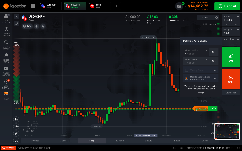 Binary options signals 20 thousand a month auto mining bitcoins